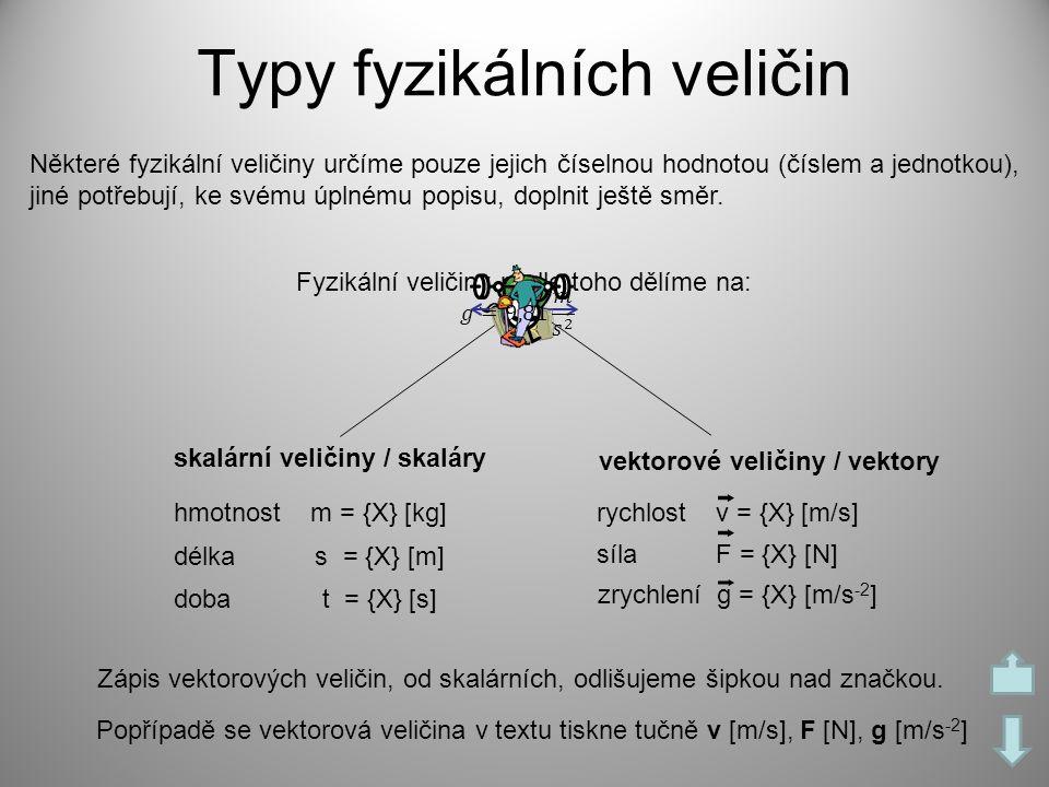 Typy fyzikálních veličin