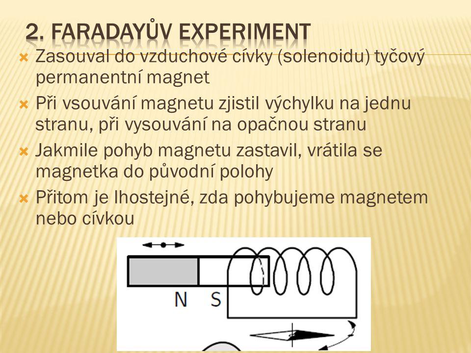 2. Faradayův experiment Zasouval do vzduchové cívky (solenoidu) tyčový permanentní magnet.