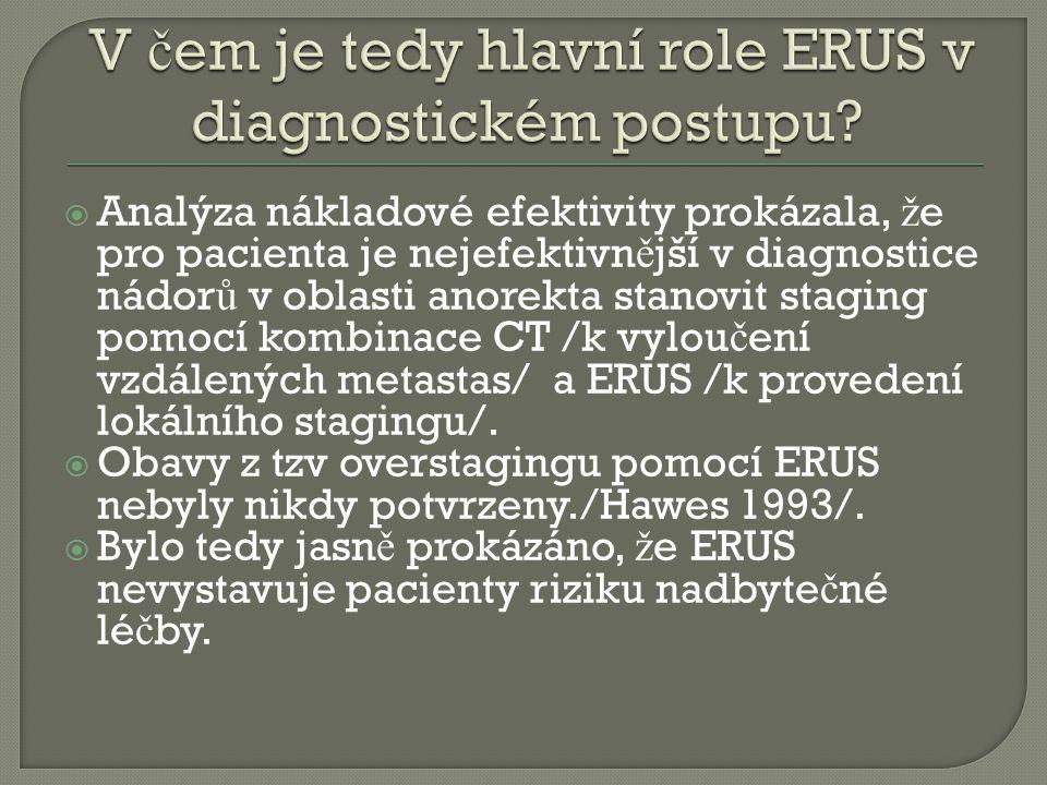 V čem je tedy hlavní role ERUS v diagnostickém postupu