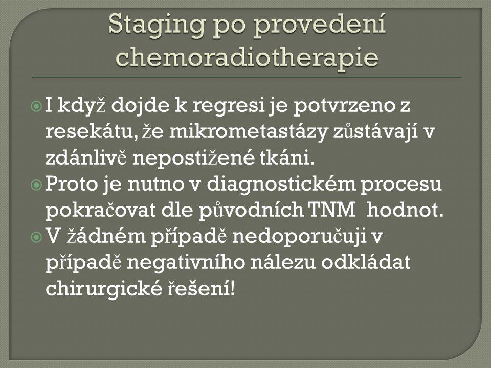 Staging po provedení chemoradiotherapie