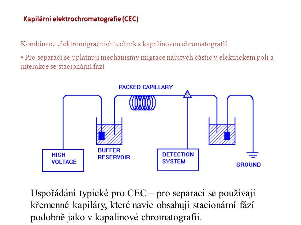Kapilární elektrochromatografie (CEC)