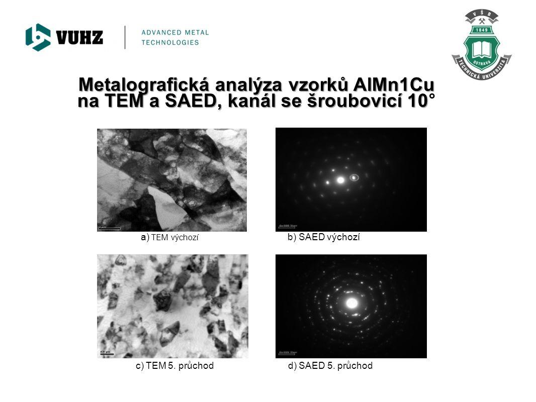 Metalografická analýza vzorků AlMn1Cu