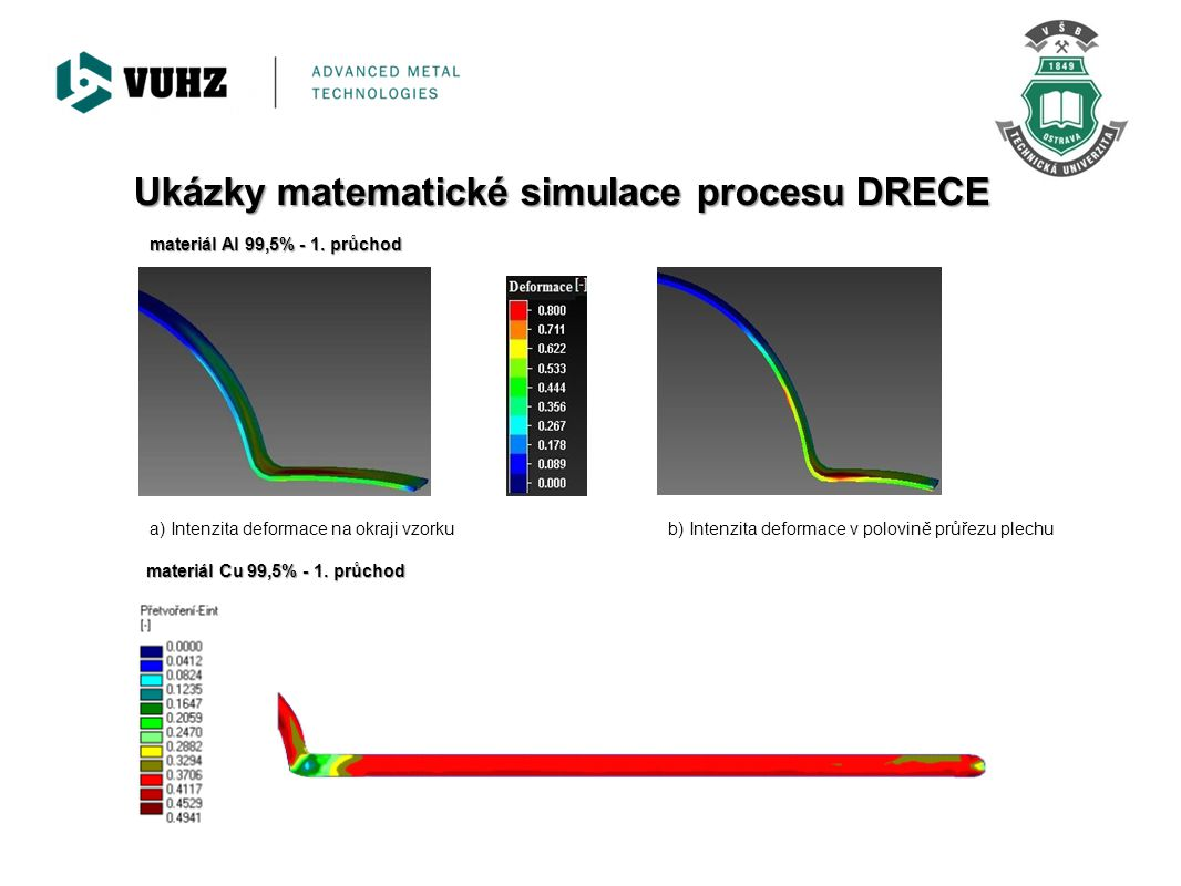 Ukázky matematické simulace procesu DRECE