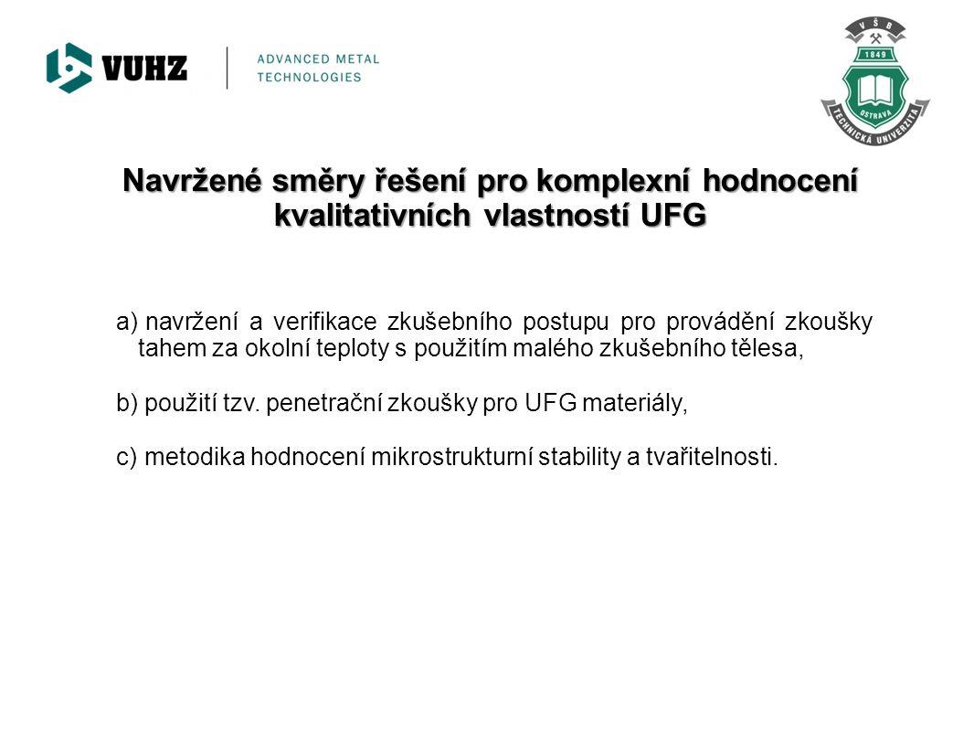 Navržené směry řešení pro komplexní hodnocení kvalitativních vlastností UFG