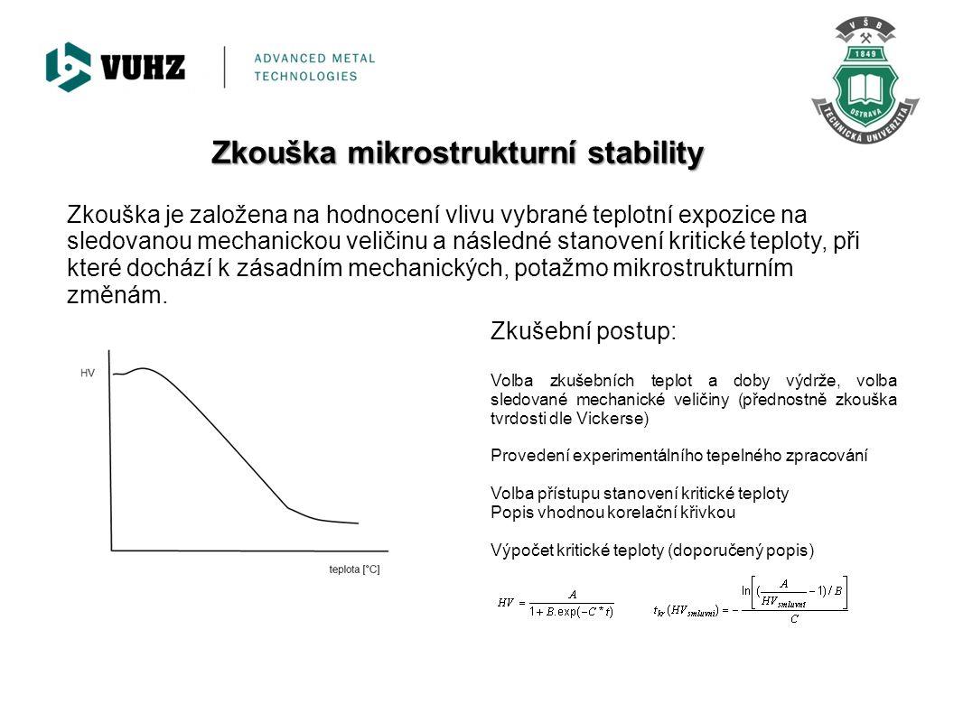 Zkouška mikrostrukturní stability