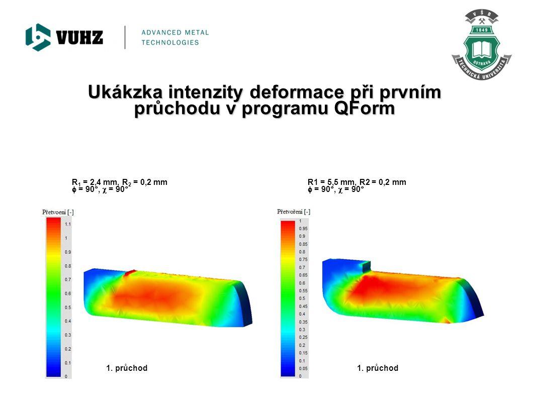 Ukákzka intenzity deformace při prvním průchodu v programu QForm