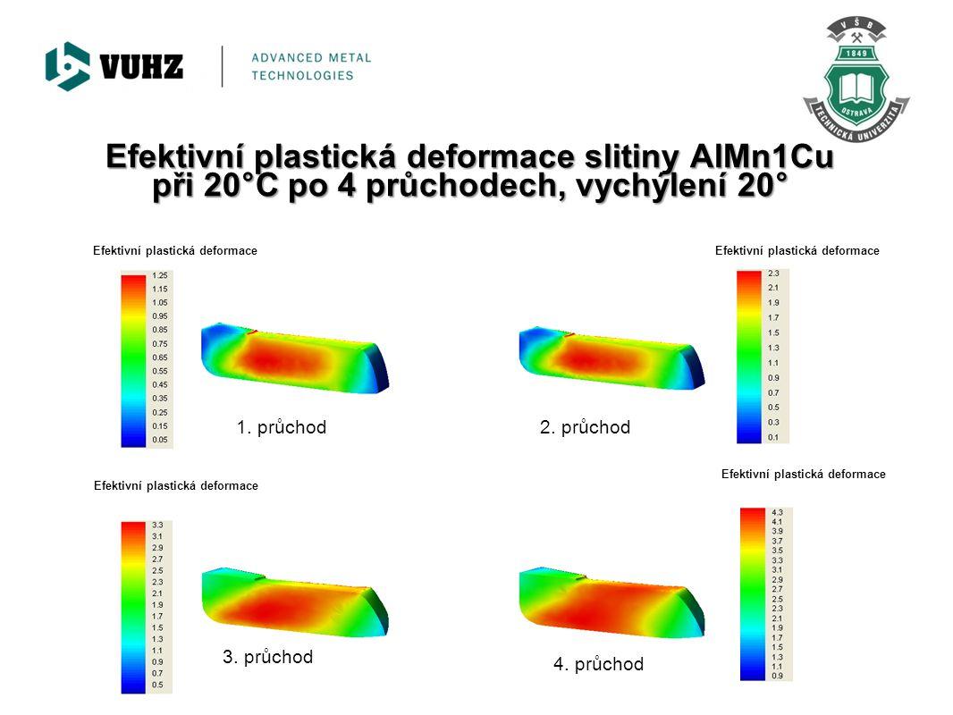 Efektivní plastická deformace slitiny AlMn1Cu při 20°C po 4 průchodech, vychýlení 20°