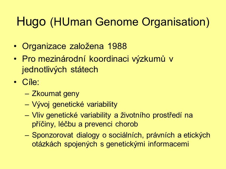 Hugo (HUman Genome Organisation)