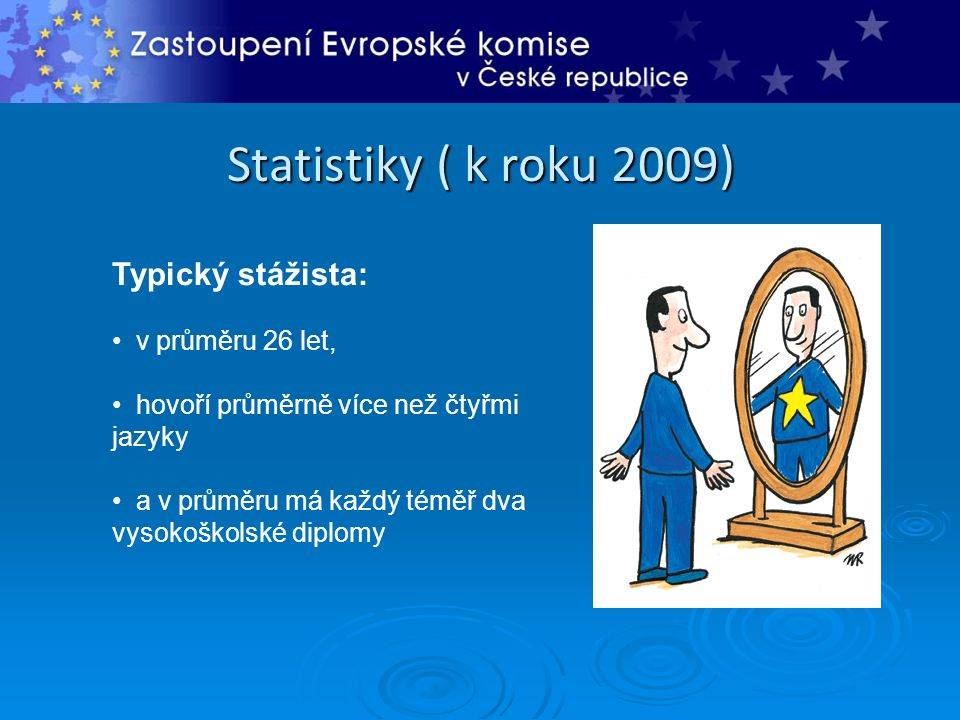 Statistiky ( k roku 2009) Typický stážista: v průměru 26 let,