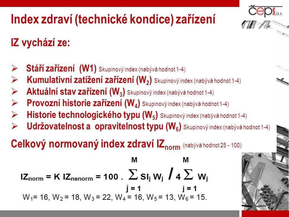 Index zdraví (technické kondice) zařízení