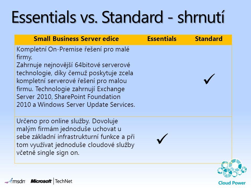 Essentials vs. Standard - shrnutí