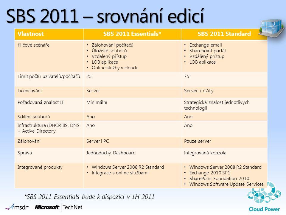 SBS 2011 – srovnání edicí Vlastnost. SBS 2011 Essentials* SBS 2011 Standard. Klíčové scénáře. Zálohování počítačů.