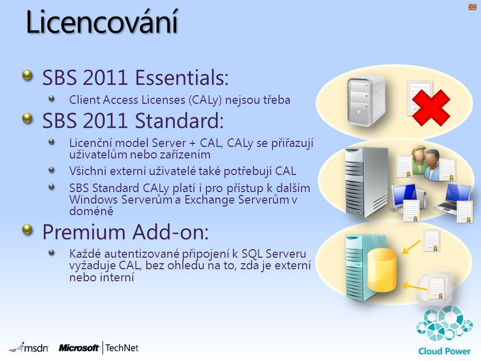 Licencování SBS 2011 Essentials: SBS 2011 Standard: Premium Add-on: