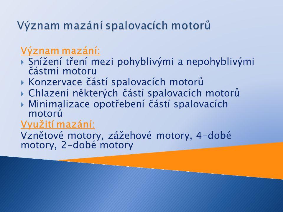 Význam mazání spalovacích motorů