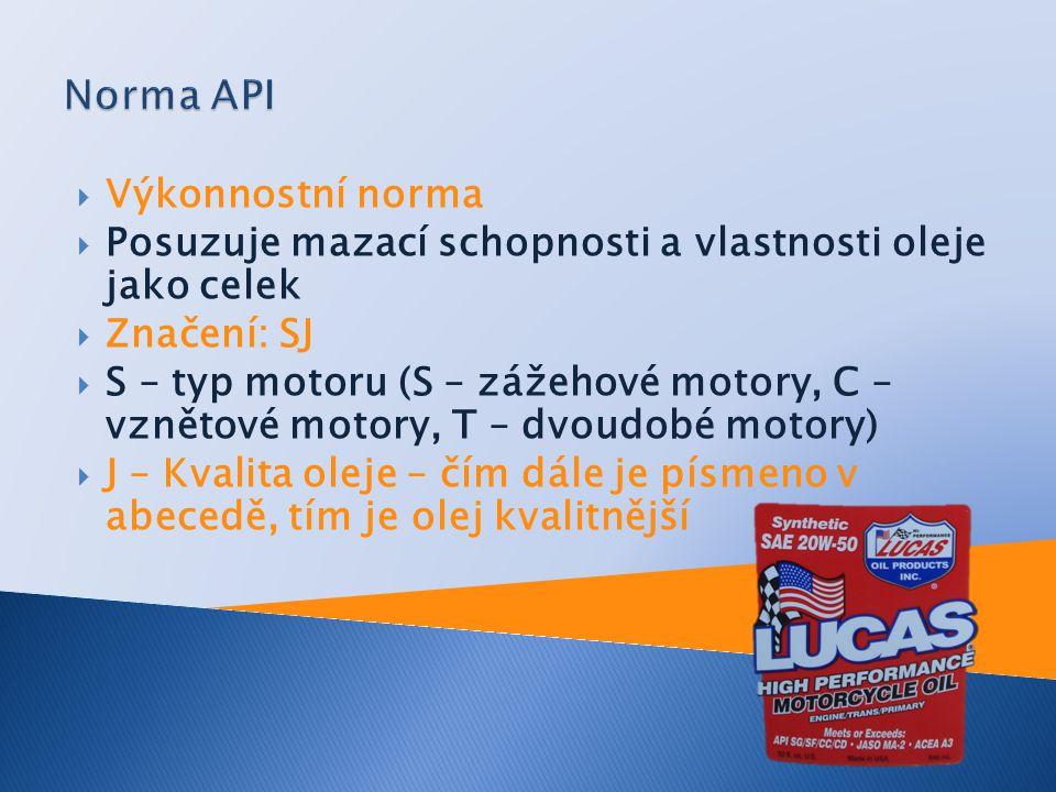 Norma API Výkonnostní norma