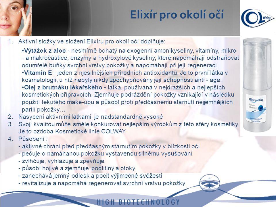 Elixír pro okolí očí Aktivní složky ve složení Elixíru pro okolí očí doplňuje: