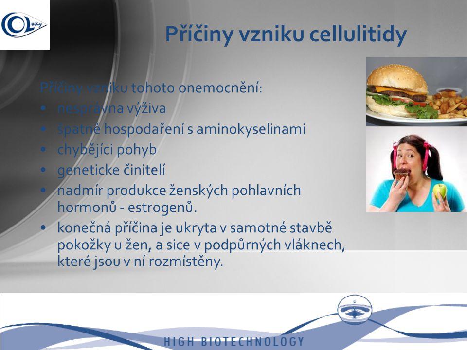 Příčiny vzniku cellulitidy