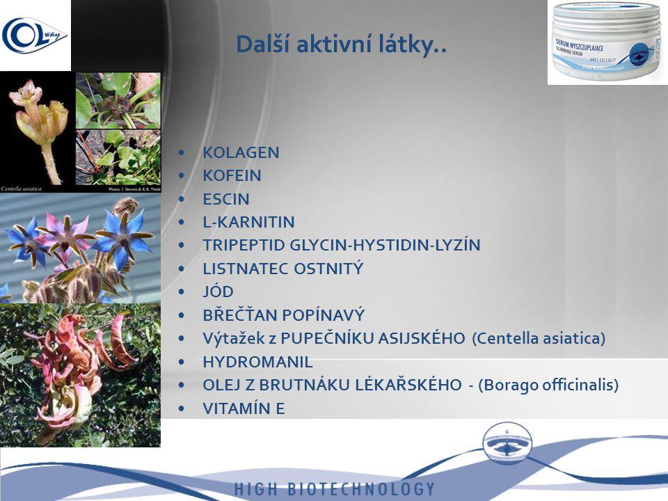 Další aktivní látky.. KOLAGEN KOFEIN ESCIN L-KARNITIN