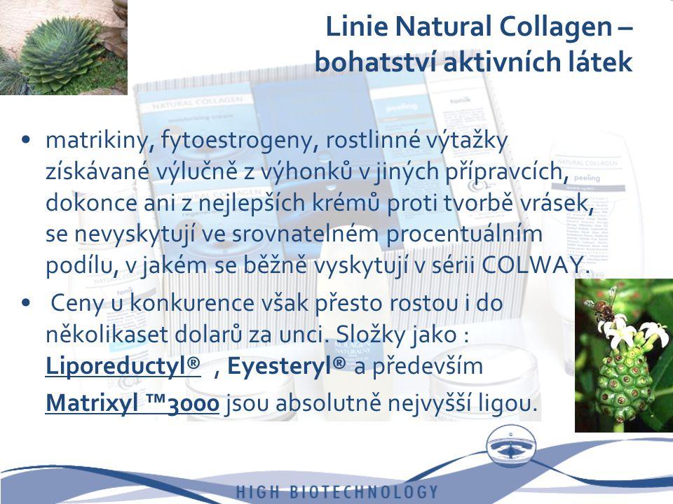 Linie Natural Collagen – bohatství aktivních látek