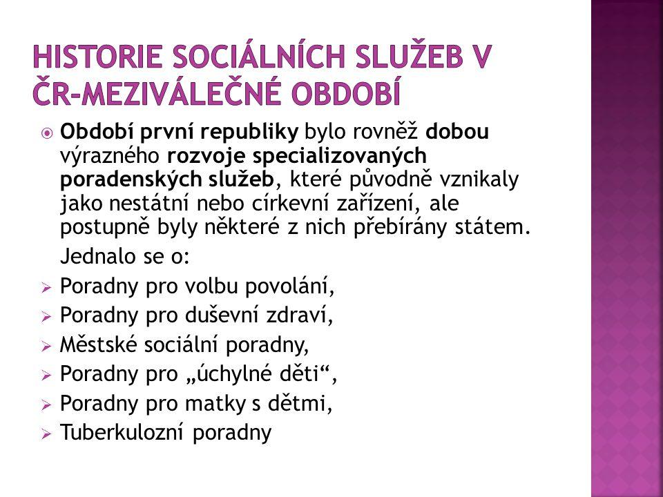 Historie Sociálních služeb v ČR-meziválečné období