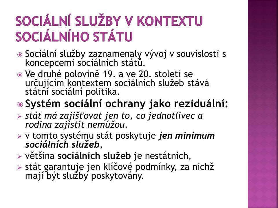 Sociální služby v kontextu sociálního státu