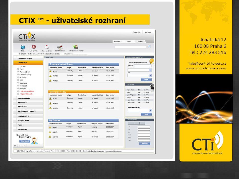 CTiX ™ - uživatelské rozhraní