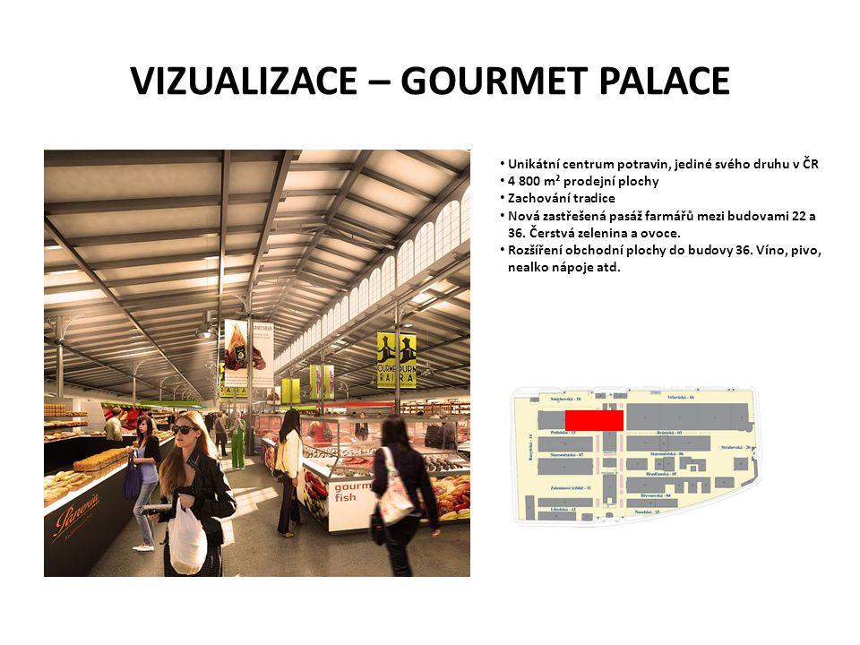 VIZUALIZACE – GOURMET PALACE