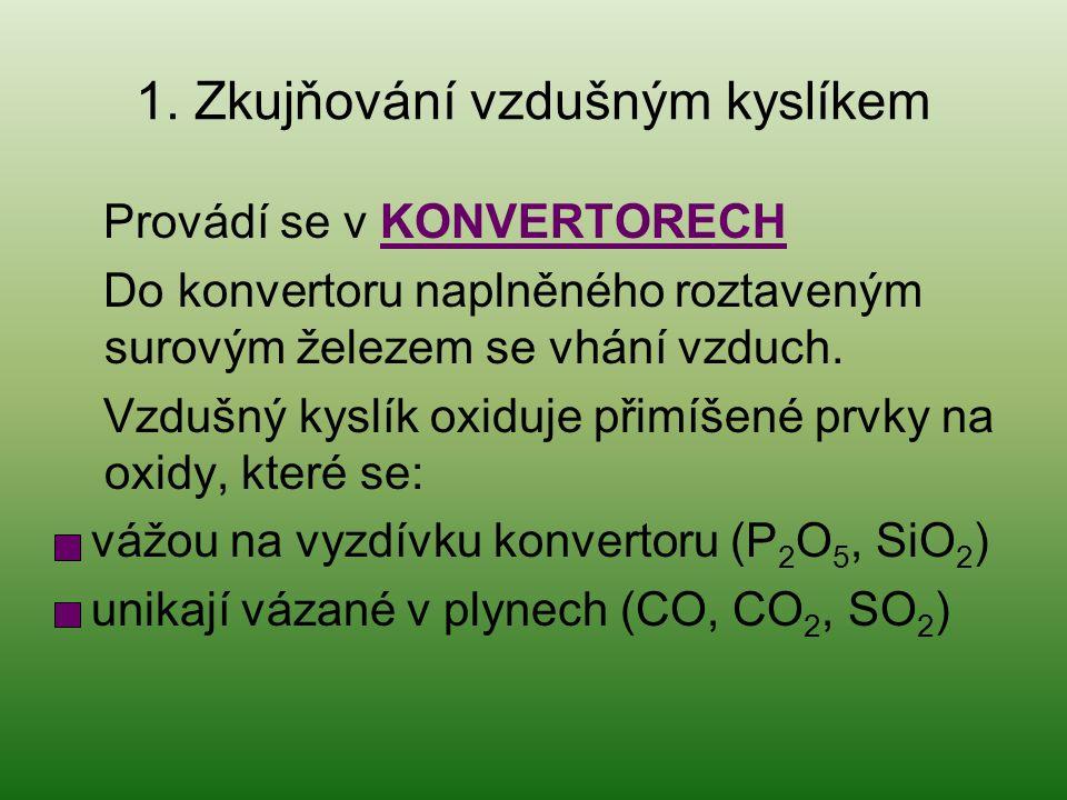 1. Zkujňování vzdušným kyslíkem