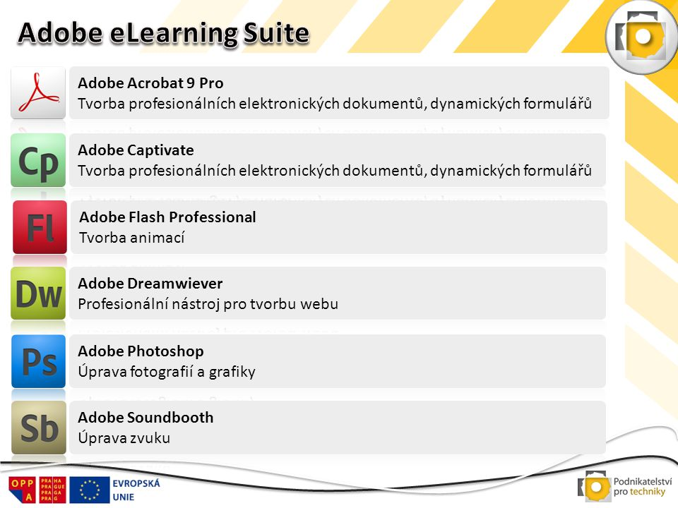 Adobe eLearning Suite Adobe Acrobat 9 Pro