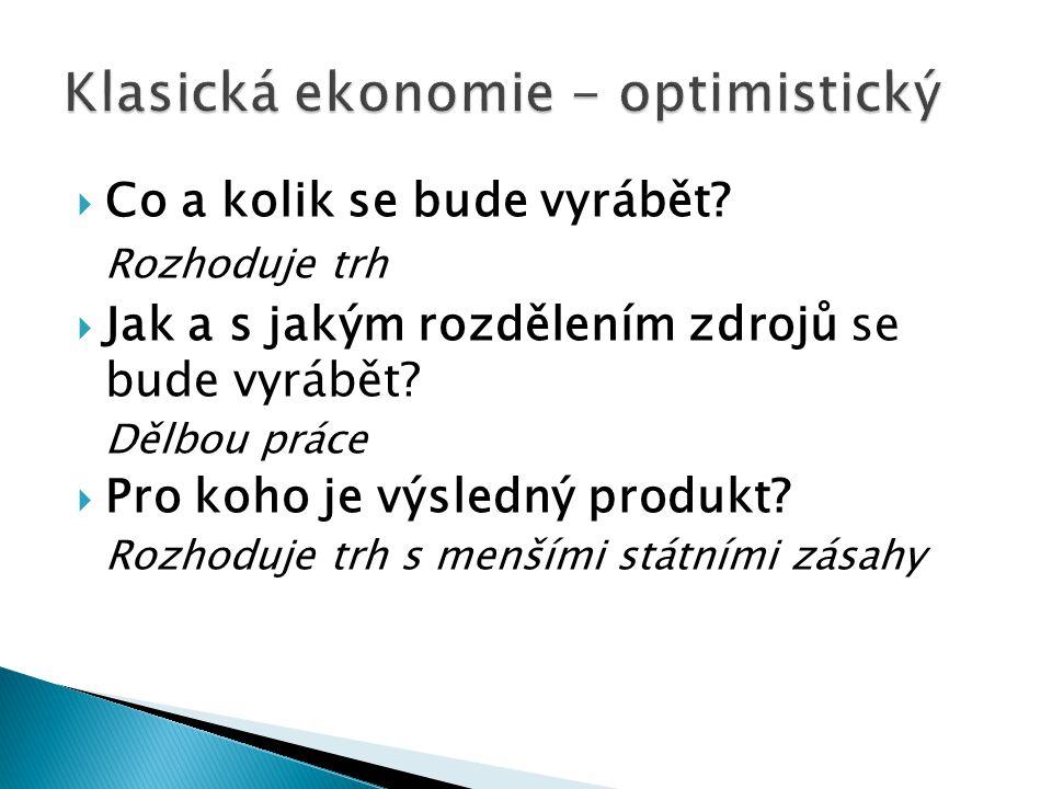 Klasická ekonomie - optimistický