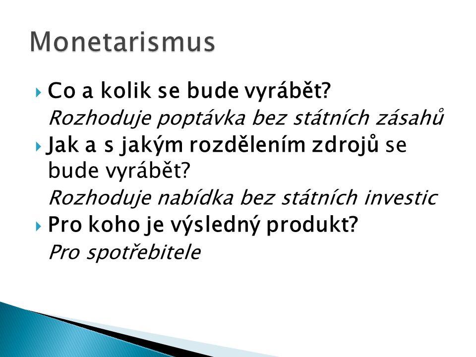 Monetarismus Co a kolik se bude vyrábět