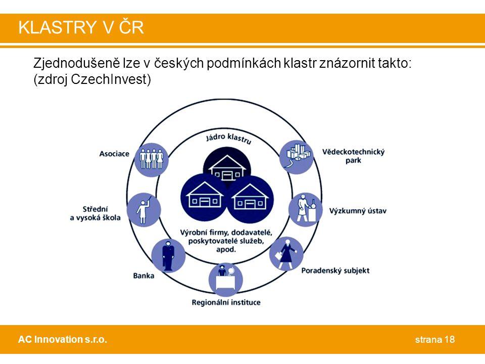 KLASTRY V ČR Zjednodušeně lze v českých podmínkách klastr znázornit takto: (zdroj CzechInvest)