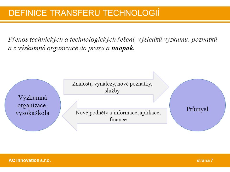 DEFINICE TRANSFERU TECHNOLOGIÍ