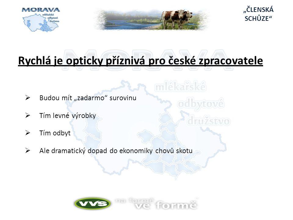 Rychlá je opticky příznivá pro české zpracovatele