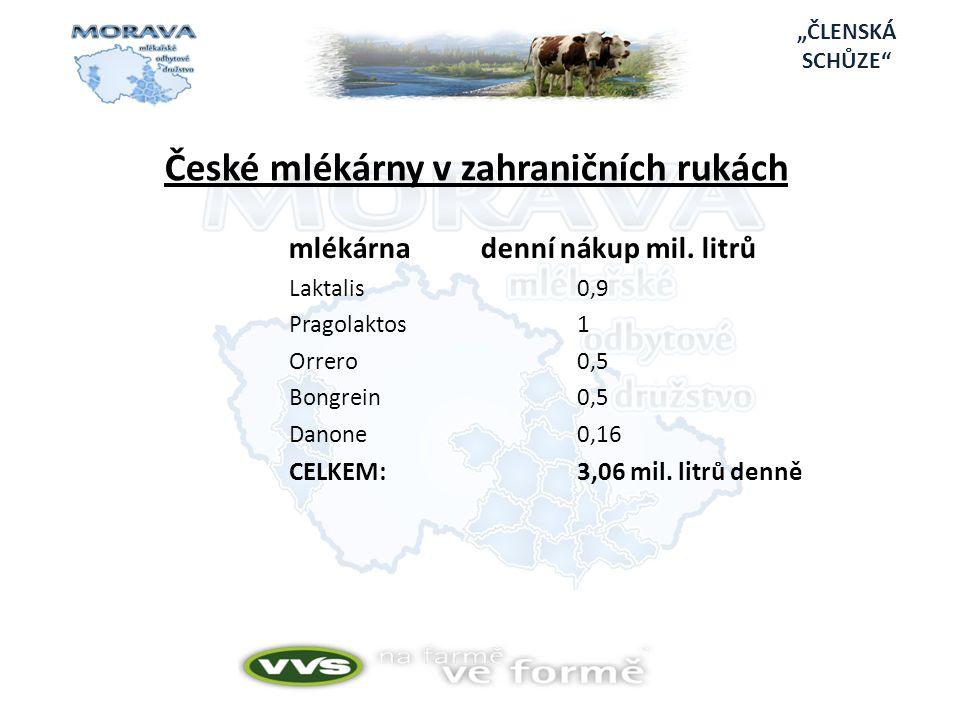 České mlékárny v zahraničních rukách