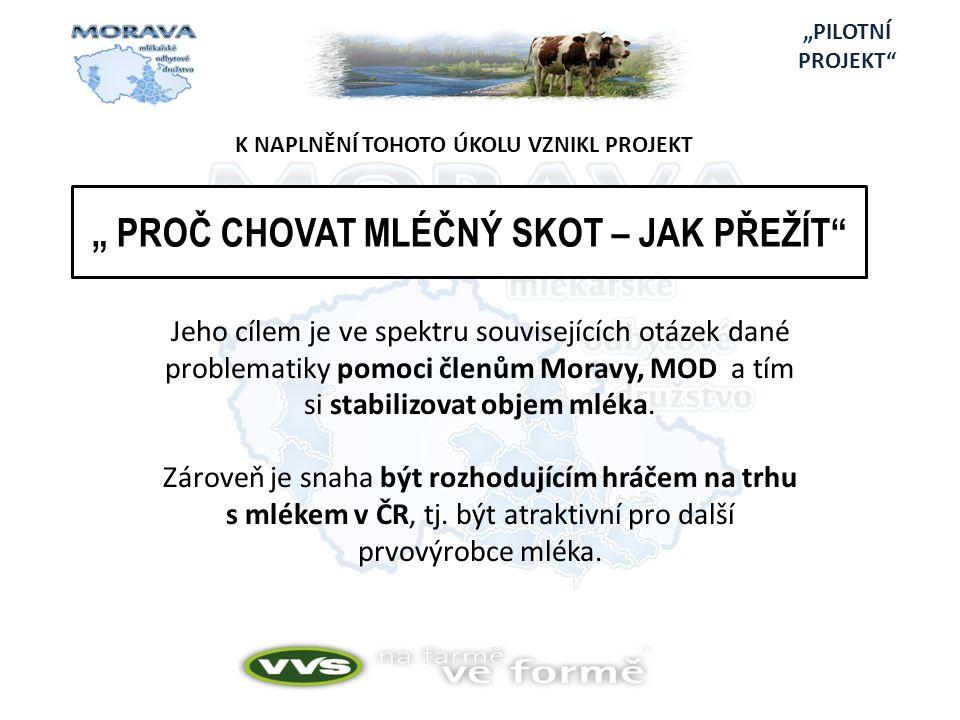""""""" PROČ CHOVAT MLÉČNÝ SKOT – JAK PŘEŽÍT"""