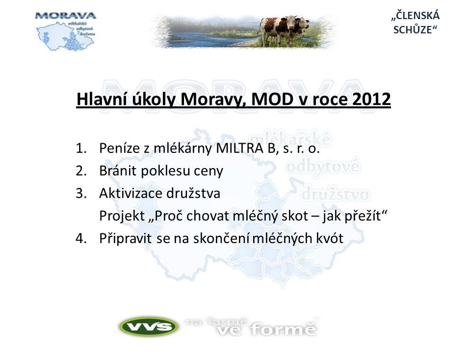 Hlavní úkoly Moravy, MOD v roce 2012