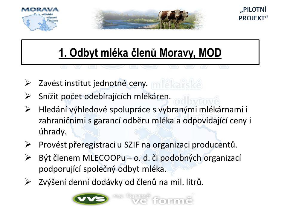 1. Odbyt mléka členů Moravy, MOD