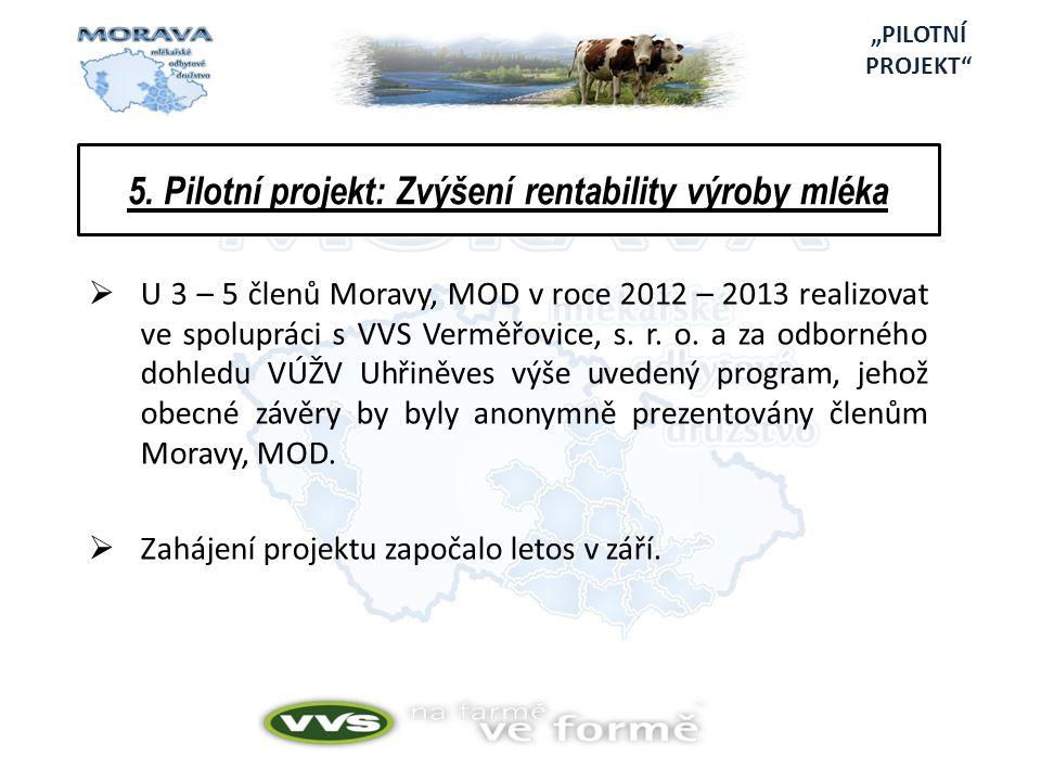 5. Pilotní projekt: Zvýšení rentability výroby mléka