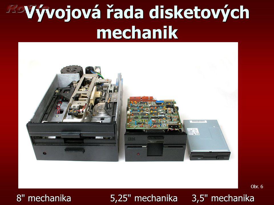 Vývojová řada disketových mechanik