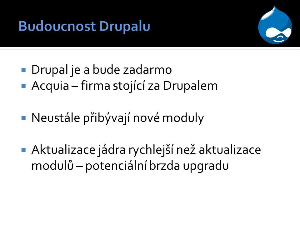 Budoucnost Drupalu Drupal je a bude zadarmo