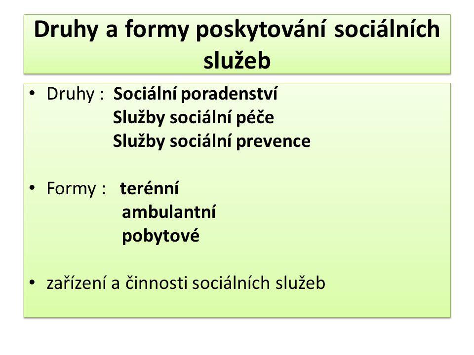 Druhy a formy poskytování sociálních služeb