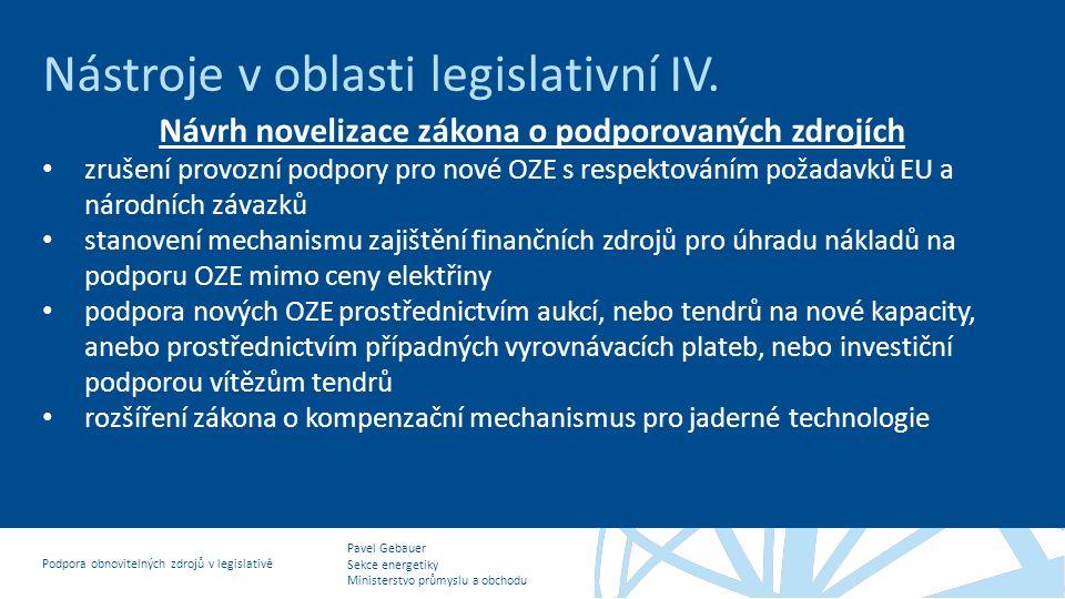Návrh novelizace zákona o podporovaných zdrojích