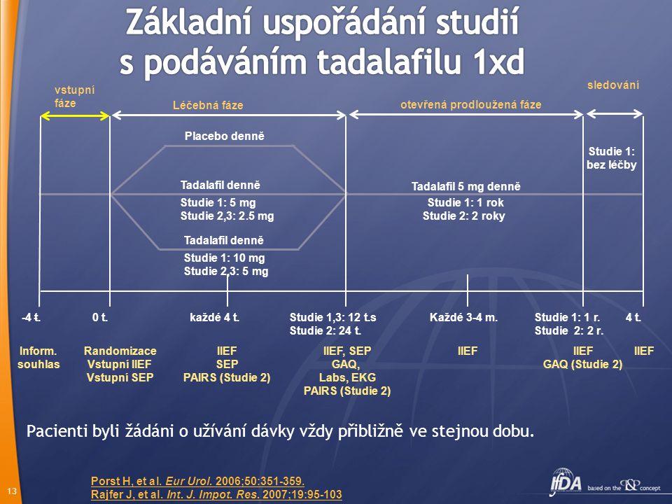 Základní uspořádání studií s podáváním tadalafilu 1xd