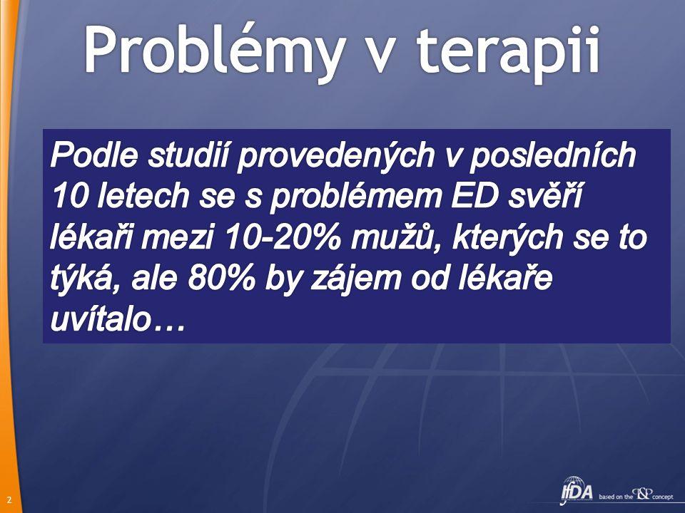 Problémy v terapii