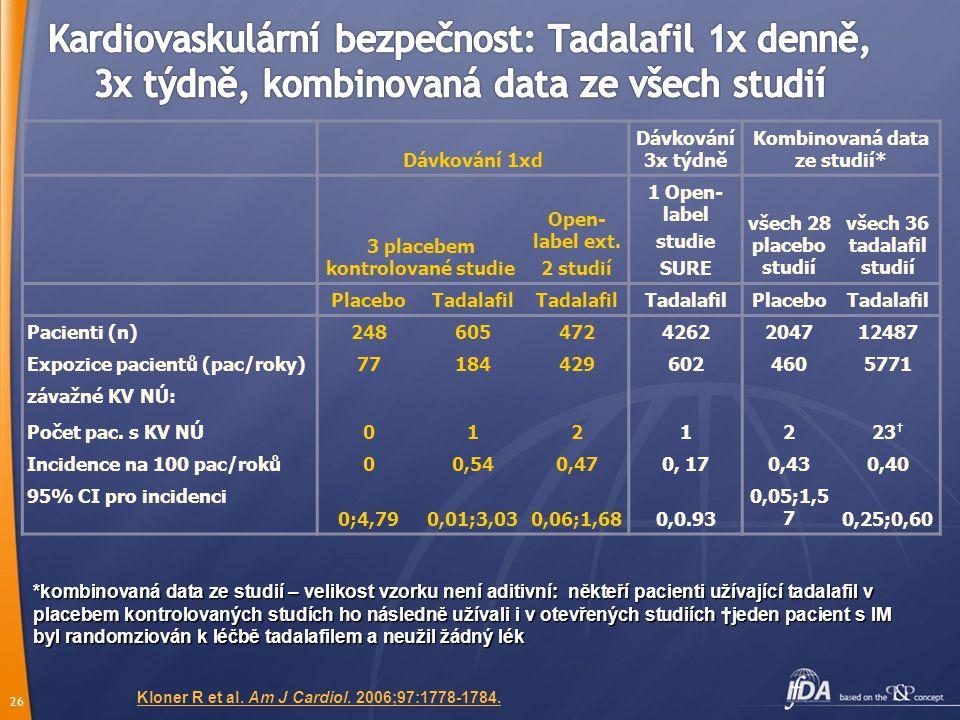 Kardiovaskulární bezpečnost: Tadalafil 1x denně, 3x týdně, kombinovaná data ze všech studií