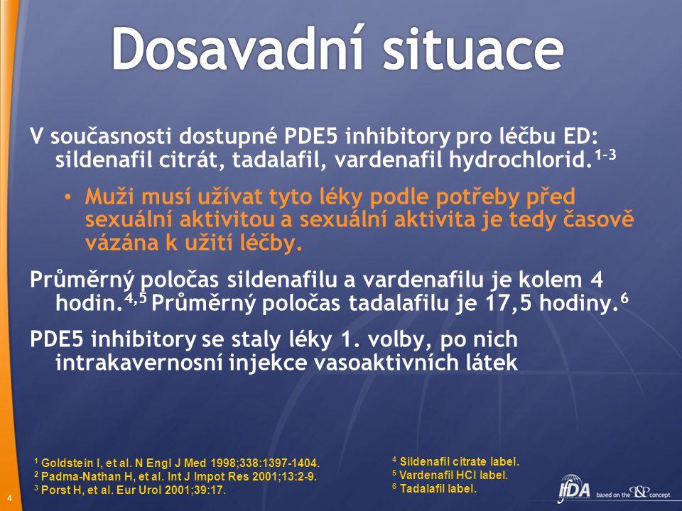 Dosavadní situace V současnosti dostupné PDE5 inhibitory pro léčbu ED: sildenafil citrát, tadalafil, vardenafil hydrochlorid.1-3.