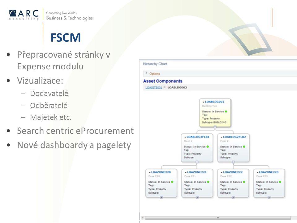 FSCM Přepracované stránky v Expense modulu Vizualizace: