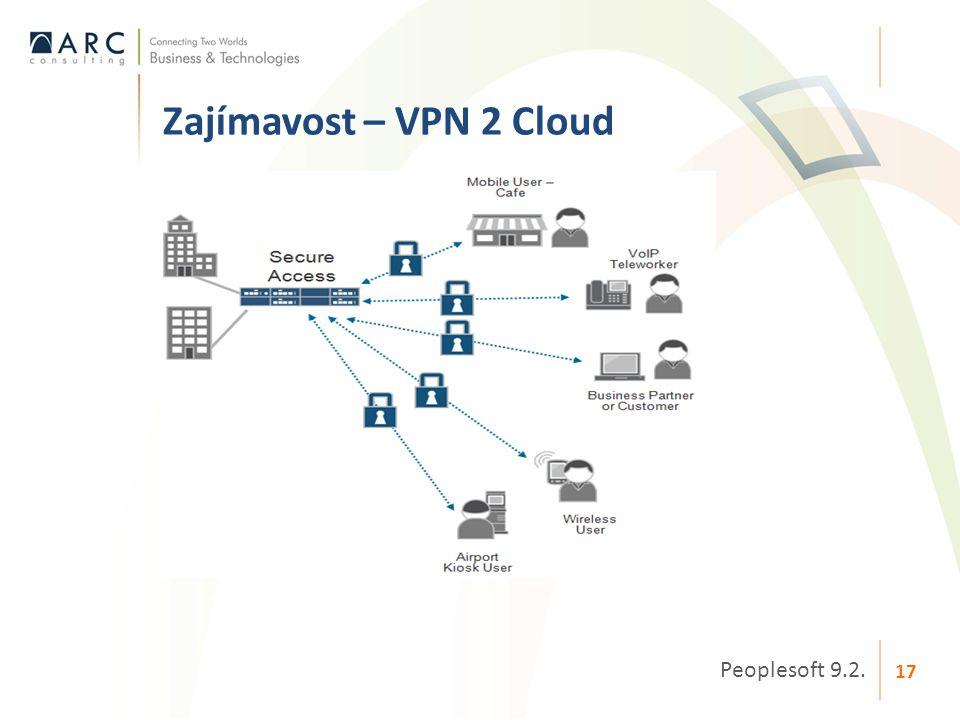 Zajímavost – VPN 2 Cloud Peoplesoft 9.2.