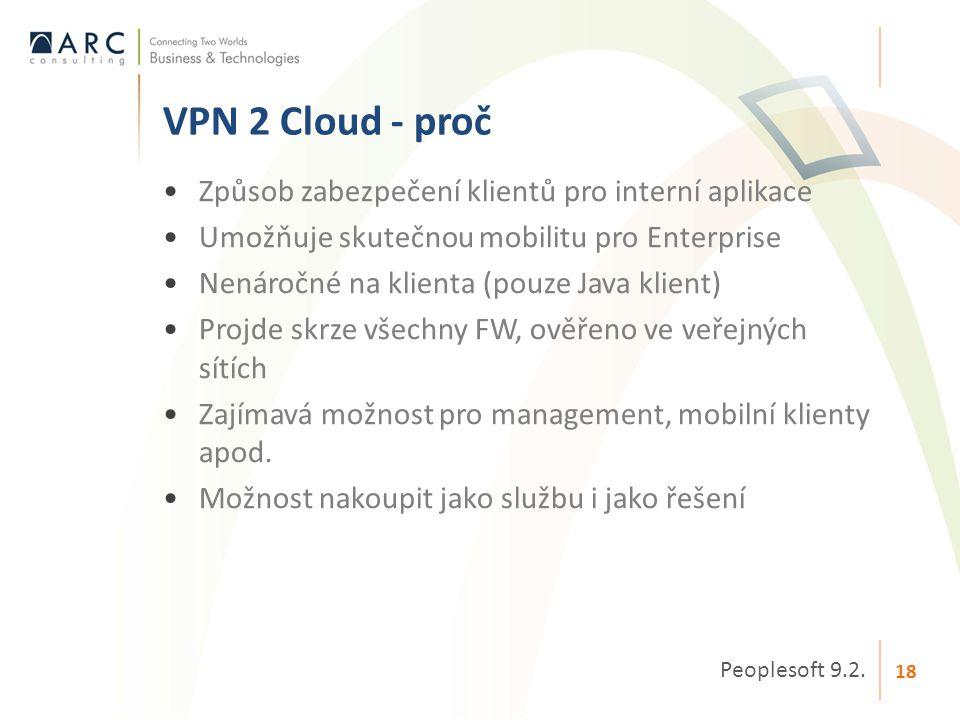 VPN 2 Cloud - proč Způsob zabezpečení klientů pro interní aplikace